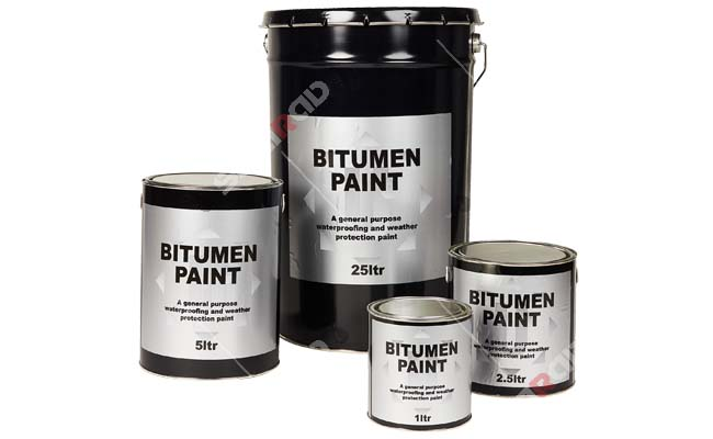 world bitumen prices